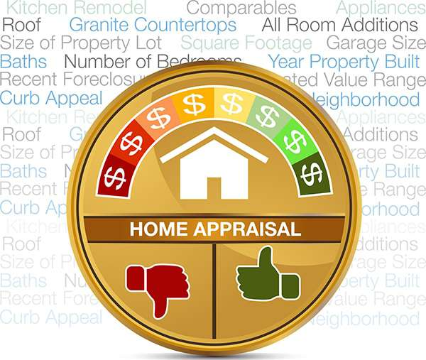 Building Smart for Appraisal